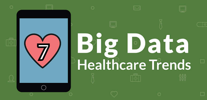Big data healthcare trends