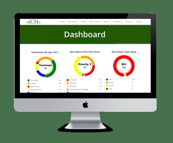 dashboard-chx-mac.png
