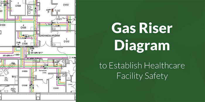 gas-riser-diagram