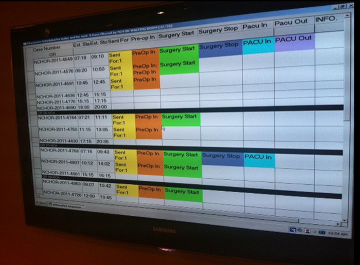 patient flow tracking surgery board