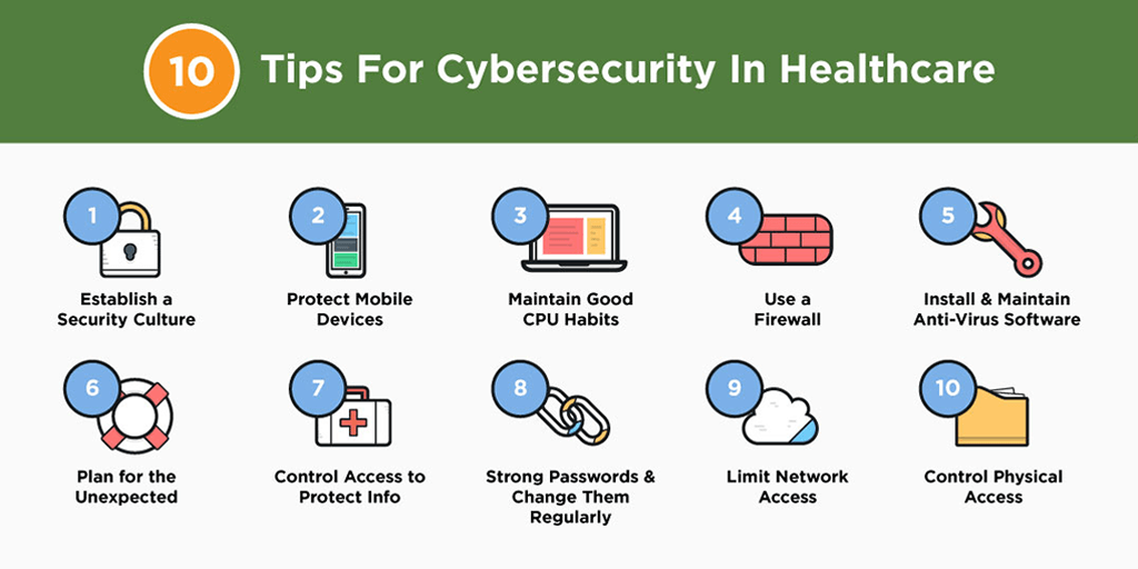 10-tips-for-cybersecurity-shareable (1)