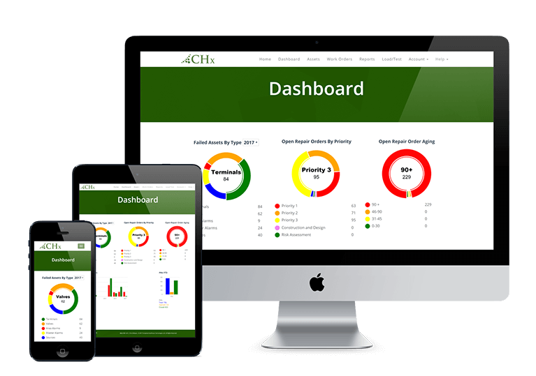 CHx Software Dashboard