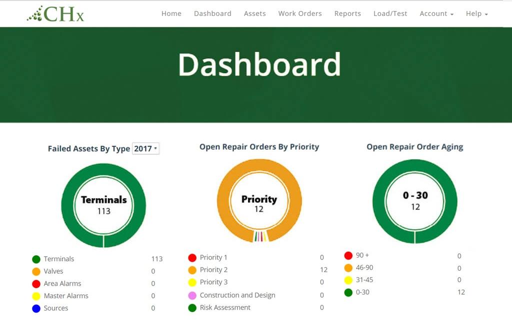 CHx Dashboard Screen best-3.jpg
